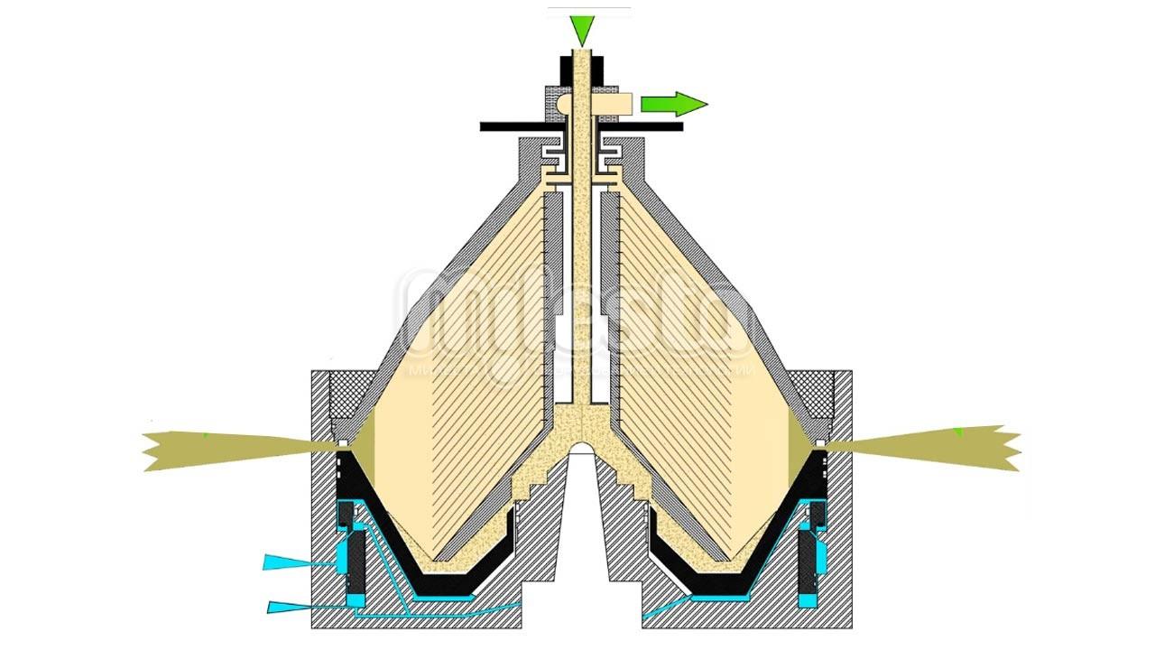 Схема работы сепаратора центробежного