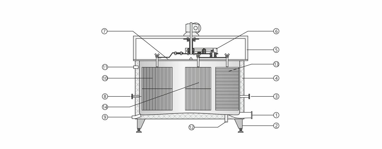 Типовая схема сыроизготовителя